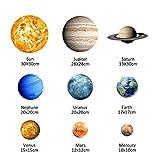 LNPP Autocollants muraux lumineux de la s¨¦rie 9 de Planets de conception cr¨¦ative de mur pour la chambre ¨¤ coucher, ensemble de 9 morceaux
