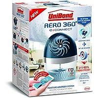 UniBond Aero 360° E-Connect moisture absorber