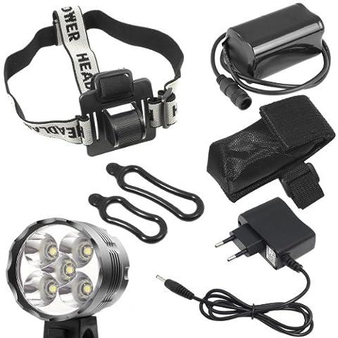 Lampe torche frontale à LED CREE XM-L