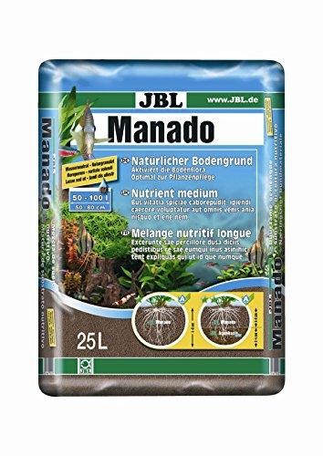 JBL Aquarien für