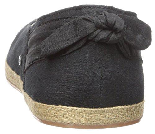 Ugg Australia Perrie Femme Chaussures Noir Noir