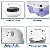 Yorbay Luftentfeuchter(500ml Wassertank,250 pro Tag,Raumgröße ca.10-15 m²)elektrisch Raumentfeuchter gegen Feuchtigkeit , für Schlafzimmer, Wohnzimmer, Keller, Garage usw - 6