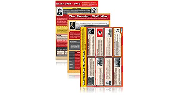 Education Charts by Daydream Education | History Classroom Posters First World War Warfare History Posters Gloss Paper Measuring 850mm x 594mm A1