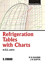 Refrigeration Tables with Chart