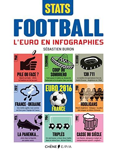 Football L'Euro en Infographies