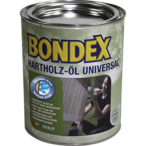 Bondex Wasserabweisend durch Wasser-Stop-Abperleffekt