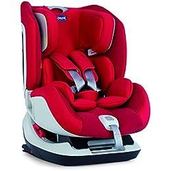 3c8c7f9b7796e Catálogo de nuestras sillas de coche Chicco