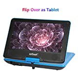from ieGeek ieGeek 12.5 Portable DVD Player, 9.5 Swivel Screen, 5 Hour Rechargeable Battery,Supports SD Card and USB, Direct Play in Formats AVI/RMVB/MP3/JPEG (Blue) Model NS-108