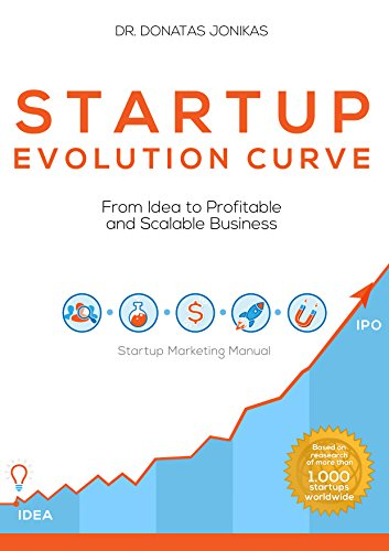 startup-evolution-curve-from-idea-to-profitable-and-scalable-business-startup-marketing-manual-engli