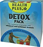 New Detoxes - Best Reviews Guide