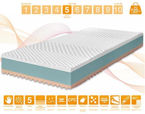 Materasso Singolo Memory 80x190 alto 22 cm - RAINBOW - 3 Strati RELAX onda effetto massaggio Ergonomico Rivestimento sfoderabile ALOE VERA Antiacaro Traspirante - 100% Made in Italy - MARCAPIUMA