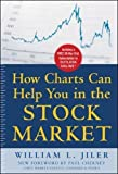 Standard and Poor's Guide to How Charts Can Help You in the Stock Market