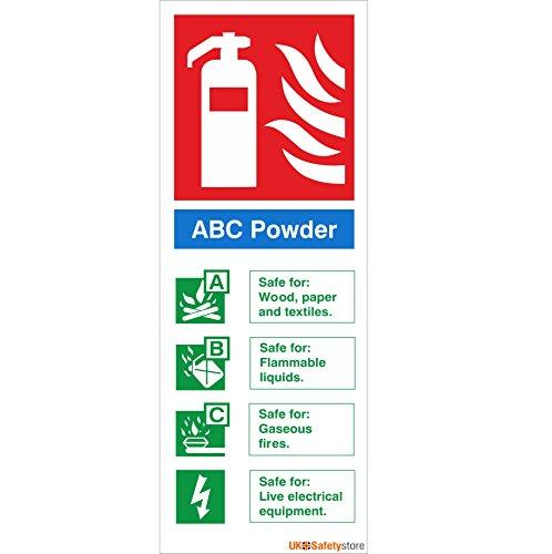 FI.08N-SA Hinweisschild/Warnschild für Feuerlöscher mit ABC-Pulver, englischer Text,80x200mm,selbstklebend