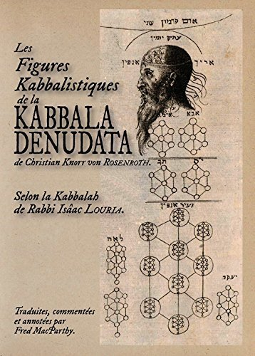 Les Figures Kabbalistqiues de la Kabbala Denudata de Christian Knorr Von Rosenroth.
