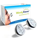 WoodyKnows Ultra Breathable Nose / Nasal...