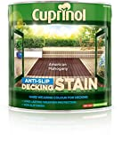 Wood Deck Stains Review and Comparison