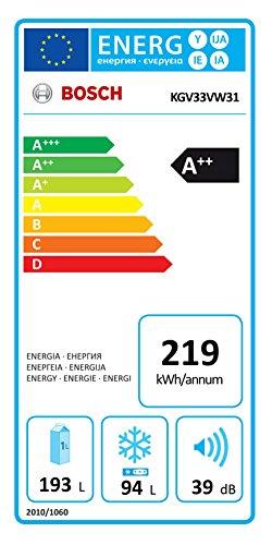 Bosch KGV33VW31 Serie 4 Kühl-Gefrier-Kombination / A++ / 176 cm Höhe / 219 kWh/Jahr / 194 L Kühlteil / 94 L Gefrierteil / weiß / kühlt sehr sparsam