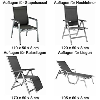 1 Auflage mit Kopfpolster für Hochlehner Kettler Dessin 709 in grau gestreift (ohne Sessel) von Kettler auf Gartenmöbel von Du und Dein Garten