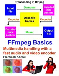 Buy FFmpeg Basics: Multimedia handling with a fast audio and