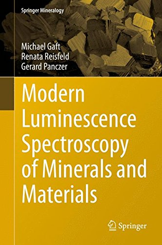 Modern Luminescence Spectroscopy of Minerals and Materials (Springer Mineralogy)