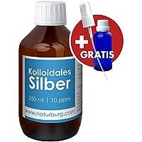 Kolloidales Silberwasser Silberspray 10 ppm 1er Pack (1 x 250 ml) mit gratis leere 50 ml Flasche – kolloidales... preisvergleich bei billige-tabletten.eu