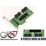 Kalea-Informatique–Tarjeta controladora PCI Express (PCIe 2x 2.0) a SATA 3–8puertos–CHIPSET Marvell 88SE9705–con equerres Low y High Profile–Windows 2000, xP32/64, Vista32/64, Seven, 8, 8.1, 1032/64–Server 2012, Mac OS X 10.6y AU allá, Linux Kernel 2.6.19y AU allá.