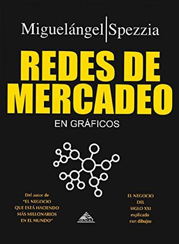 Redes de Mercadeo: En Gráficos por Miguel Ángel  Spezzia