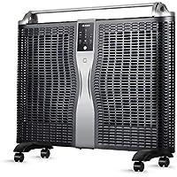 Heater GJM Shop Calentador Eléctrico 2200W Calentamiento Rapido Sincronización Disipador De Calor De Aluminio IPX1 A