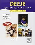 DEEJE Diplôme d'Etat d'éducateur de jeunes enfants : Domaines de formation 1 à 4