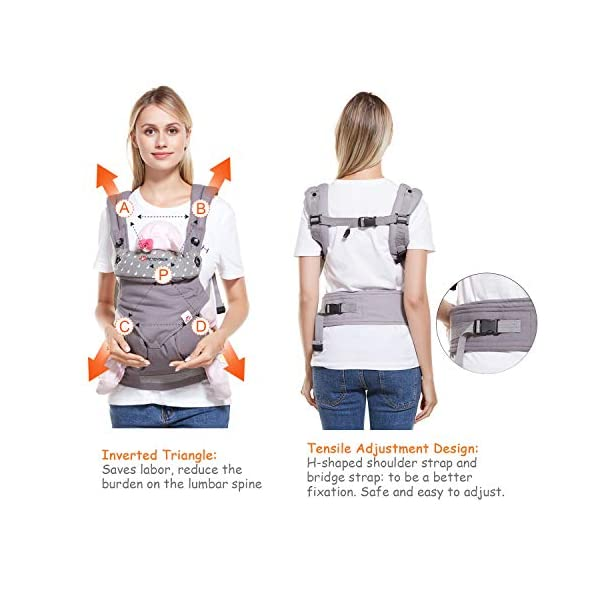 BelleStyle Baby Carrier - Adjustable & Breathable Baby Carrier Sling - Cotton Comfort Ergonomic Front and Backpack Baby Carriers for Newborns, Infants & Toddlers (3.5 to 20 kg), Dark Grey  ★All Seasons in One: Made of skin-friendly 100% cotton fabric, with a good breathable performance, comfortable and suitable for any season, one carrier fits different weathers. Lightweight and easy to bring on the go. ★Safe and Secure: Adopt the back strap and two-fold drop-proof fastener to prevent the shoulder strap from slipping off the shoulder, offering your baby a better protection. The foldable backplate assists in protecting your baby's head and neck. ★Ergonomic Design: Helps disperses baby's weight, plus, with the widened and thickened shoulder strap that can relieve mother's shoulder pressure, it makes mommy/daddy more comfortable and relaxed. Plus, the C+M sitting posture helps to protect your baby's hip bone development without affecting its blood circulation and prevent O-legs. 6