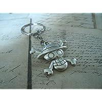 Schlüsselanhänger One Piece - Monkey D luffy In Silbermetall