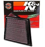 K&N 33-2955 Tauschluftfilter