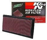 K&N 33-2857 Tauschluftfilter