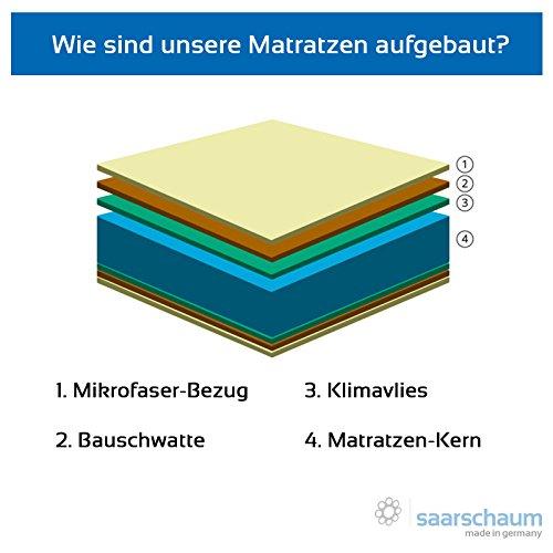 Saarschaum Aqua Medicare Hightech Matratze - 160 x 200 cm, H4 -