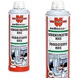 Würth haftschmierstoff hHS denrée alimentaire - 500 ml