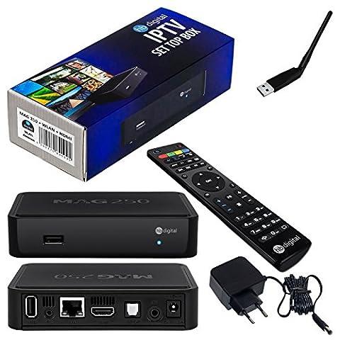 MAG 250 Original HB-DIGITAL IPTV SET TOP BOX Multimedia Player