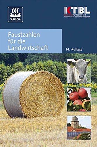 Faustzahlen für die Landwirtschaft