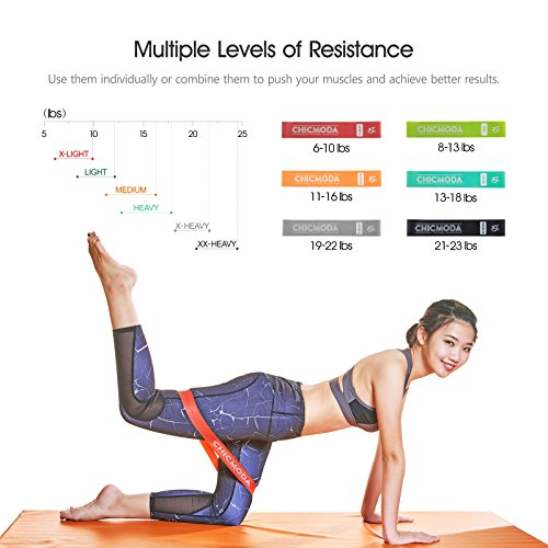 Exercise Resistance Loop – Pilates