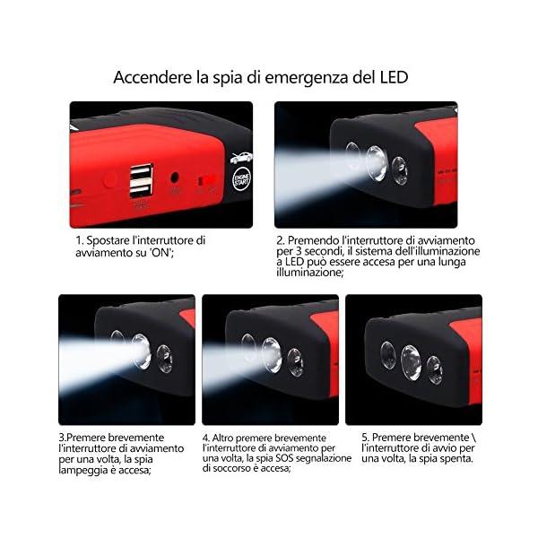 GPISEN Jump Starter 13600mAh Batería Arranque Kit 600A Arrancador Pack Para Coche (Batería Externa Recargable, LED Flashlight, Multifunción, Con pinzas inteligentes)