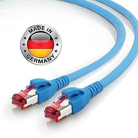 AIXONTEC 1m CAT7 Ethernet LAN Kabel RJ45 Profi Netzwerkkabel Blau | 10 Gigabit | Leoni Cat.7 Megaline F6-90 s f flex | Hirose TM21 Netzwerkstecker | kompatibel zu CAT.5e / CAT.6 / CAT 7 Kabel