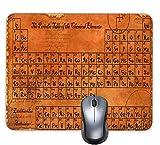 Tableau périodique des éléments Tapis de souris HD Antidérapant Tapis de souris de jeu Rectangle personnalisé Taille: (Vintage rétro nostalgique),Tapis en caoutchouc de 11,8 'x 9,8' , 3mm d'épaisseur