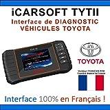 Koffer Diagnose Toyota–iCarsoft TYT II–OBD2–Tech Stream–Mini Schützenpanzer Auto