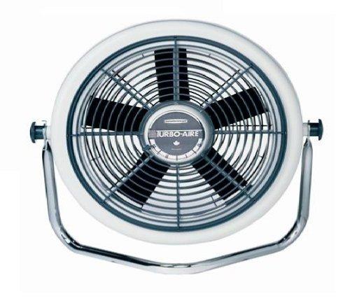 High Velocity Cooling Fan (Seabreeze 3200-0 Aerodynamic Turbo-aire? High Velocity Cooling Fan by Seabreeze)