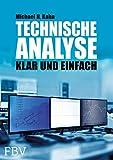 Product icon of Technische Analyse: Klar und Einfach