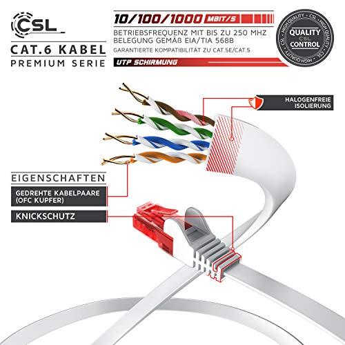 CSL-Computer 301132