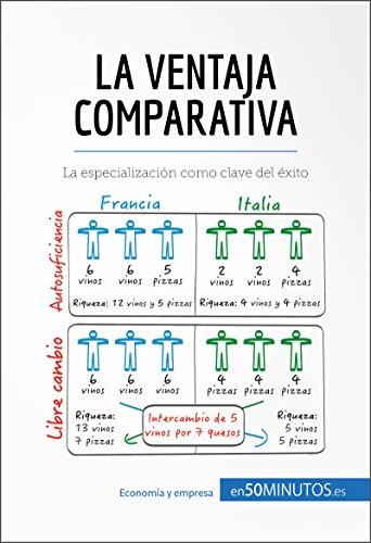 La ventaja comparativa: La especialización como clave del