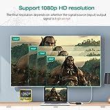 Thunderbolt to HDMI Adapter, TOPELEK 1080P Mini Displayport to HDMI Adapter, Mini DP to HDMI, Audio Video Converter for Apple Macbook Pro/Air, iMac,Mac,Microsoft Surface Pro,Lenovo Thinkpad, Dell Xps etc