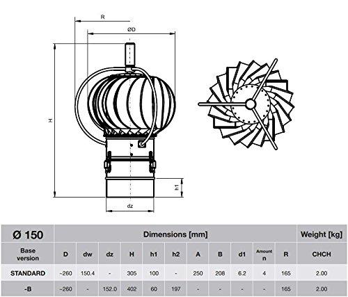 150mm rotatif en acier inoxydable avec cheminée Roulement Externe