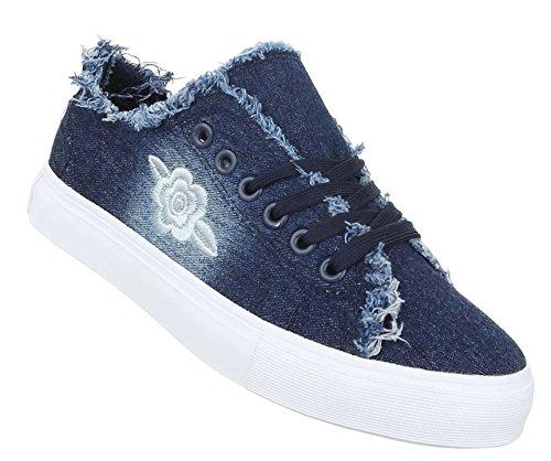 Damen Freizeitschuhe Schuhe Sneakers Sportschuhe Turnschuhe Blau