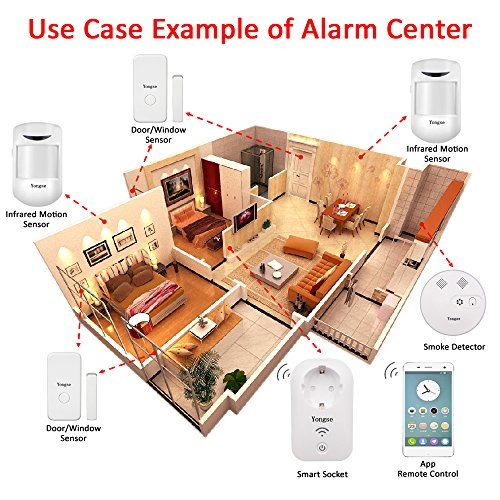 All-in-One Smart Home Starter Kit - 4